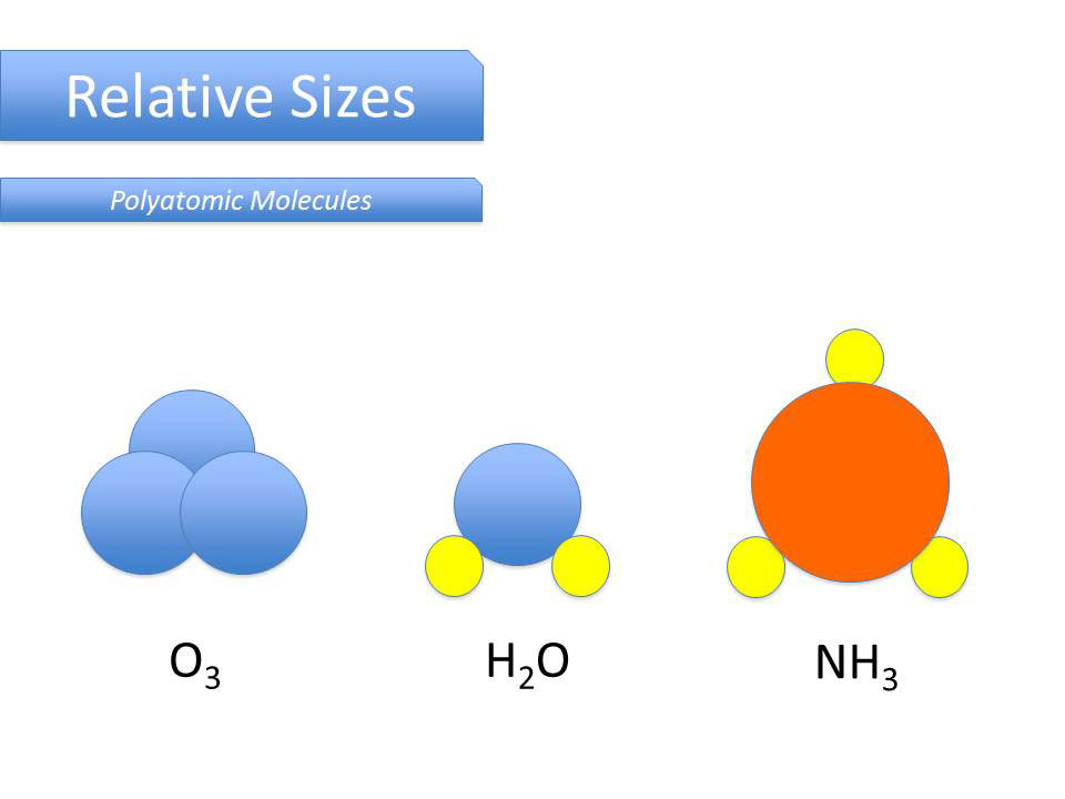 Each water molecule is joined to _____ other water ...