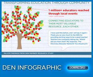 DEN Infographic